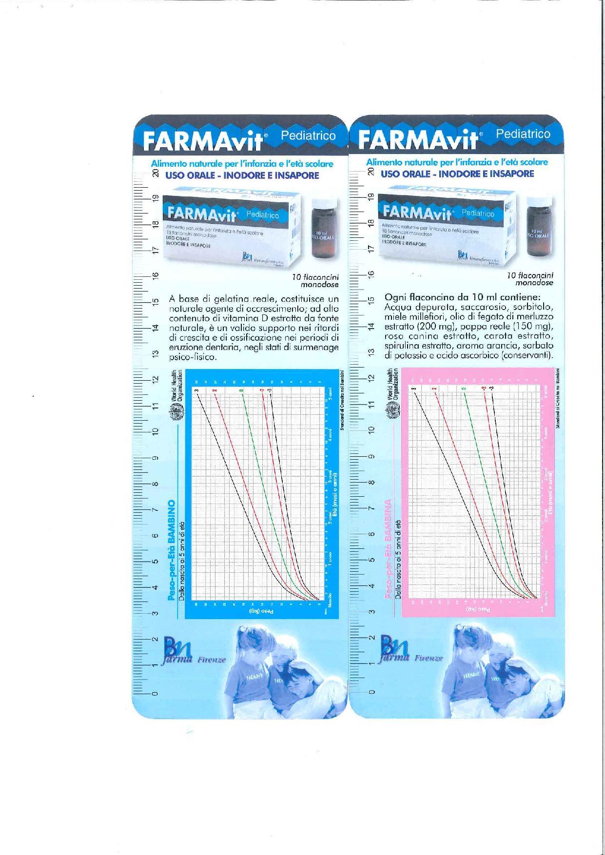 Farmavit pediatrico -page-002